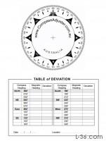 Compass calibration navigation maxwellsz