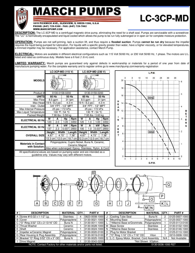 March lc 3cp md Pump 0130 0036 1000 r27L-36.com