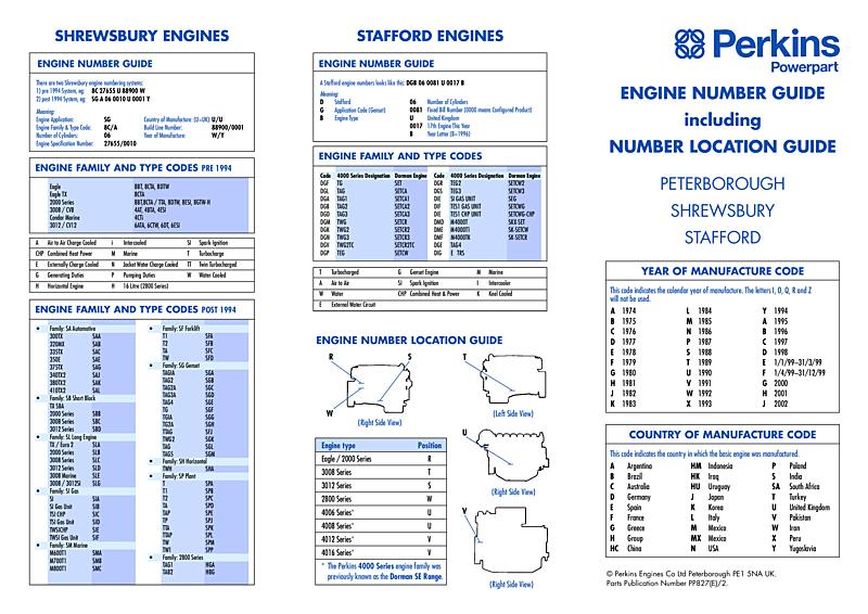 Perkins Engine Numbering Guide